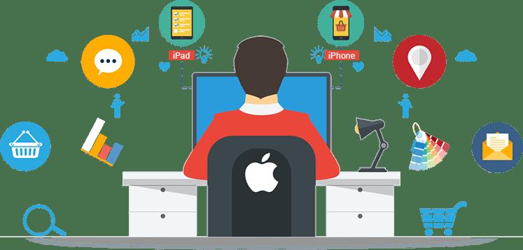 mobile app development services haiti