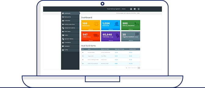marketplace solution user admin